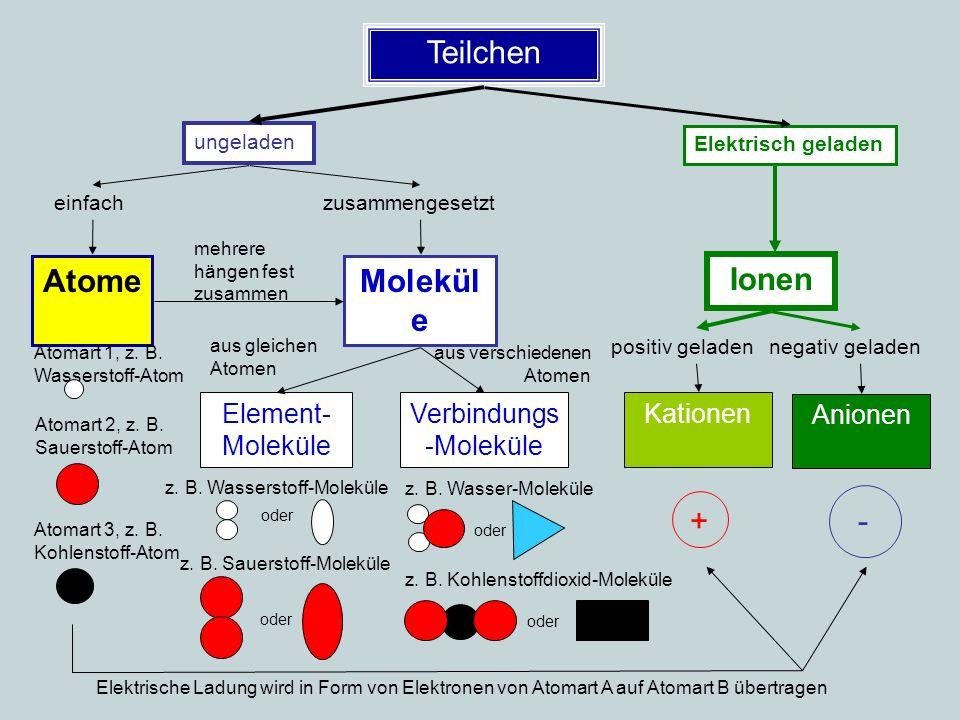 Verbindungs-Moleküle