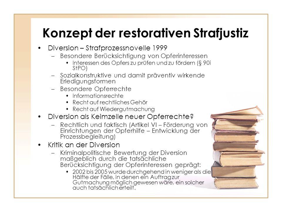 Konzept der restorativen Strafjustiz