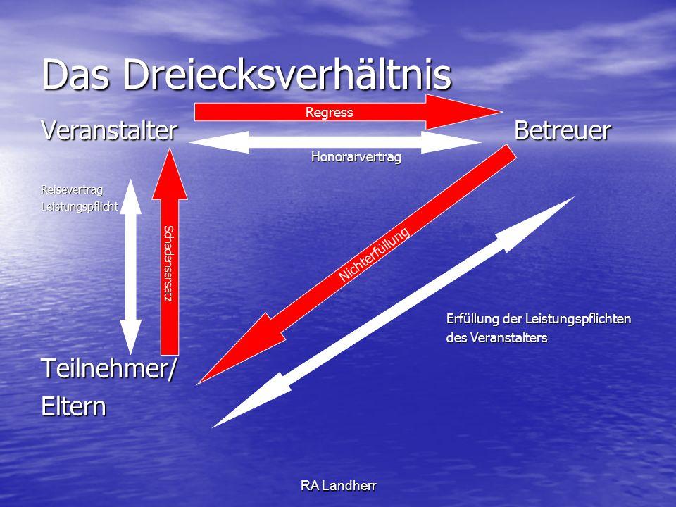 Das Dreiecksverhältnis
