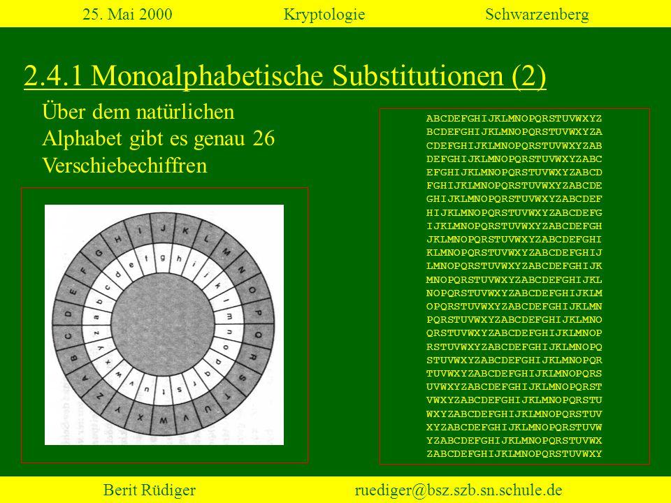 2.4.1 Monoalphabetische Substitutionen (2)