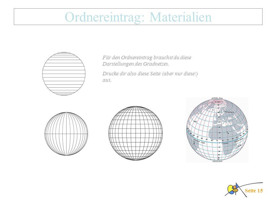 Ordnereintrag: Materialien
