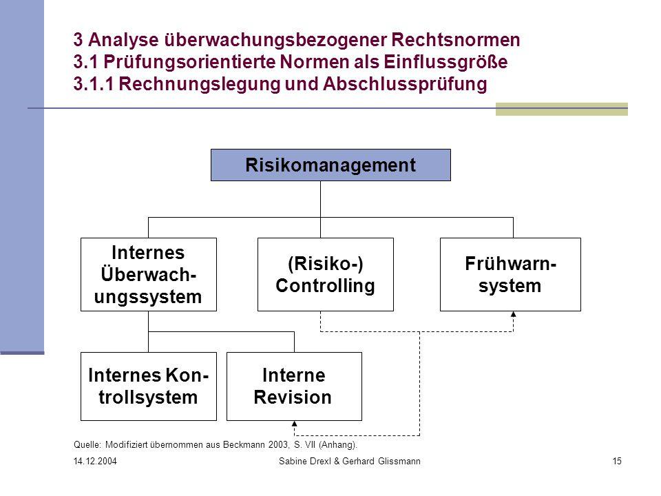 3 Analyse überwachungsbezogener Rechtsnormen 3