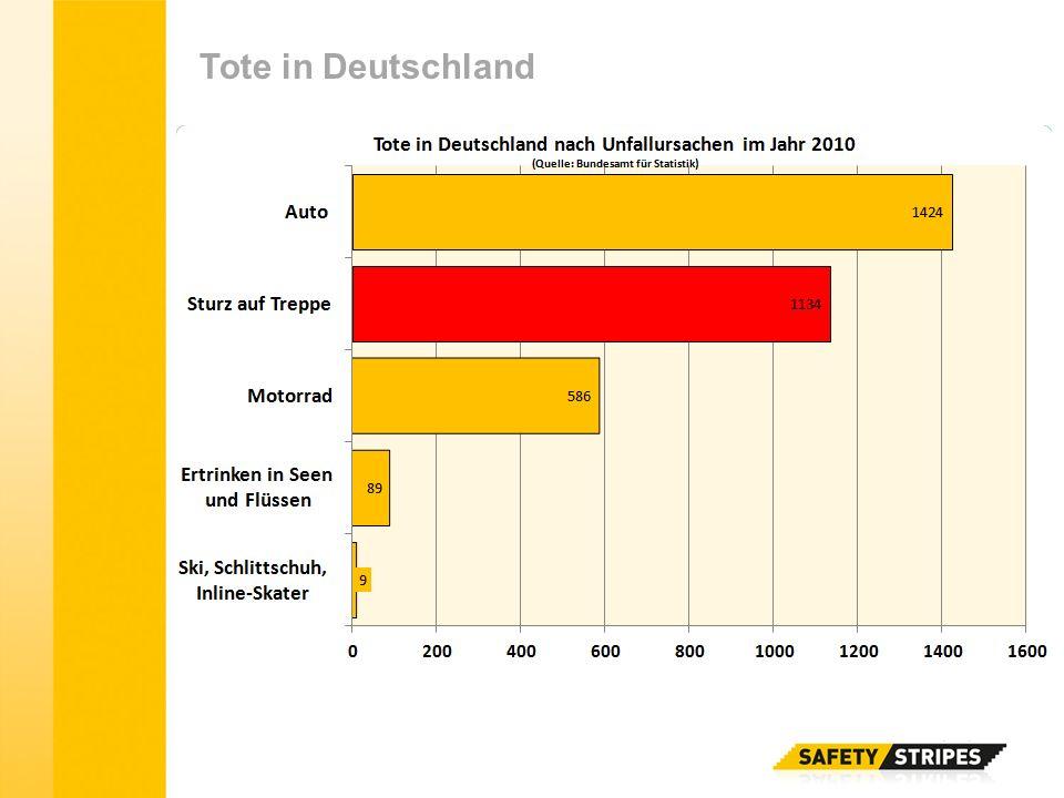 Tote in Deutschland
