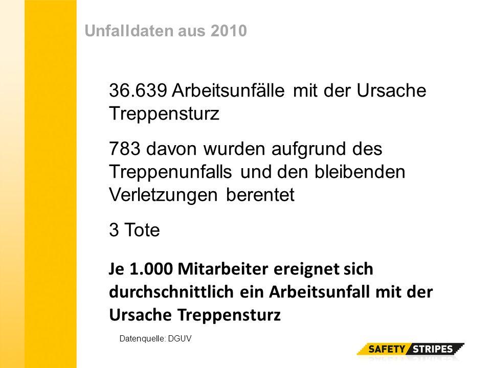 36.639 Arbeitsunfälle mit der Ursache Treppensturz