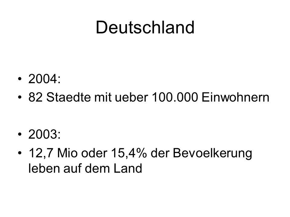 Deutschland 2004: 82 Staedte mit ueber 100.000 Einwohnern 2003: