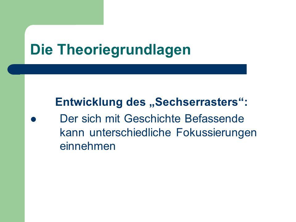 Die Theoriegrundlagen