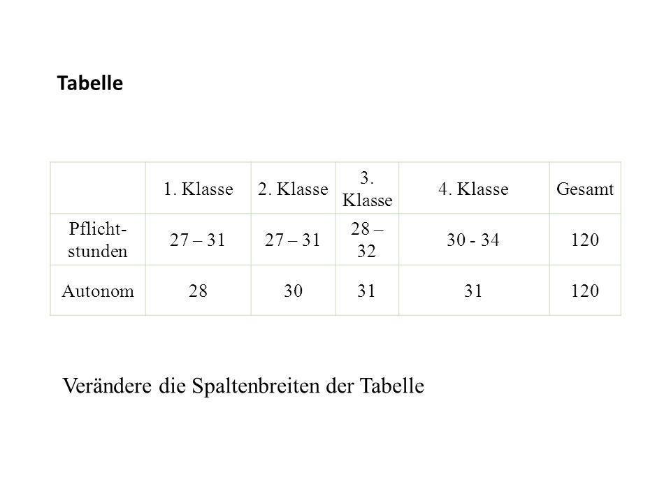 Verändere die Spaltenbreiten der Tabelle