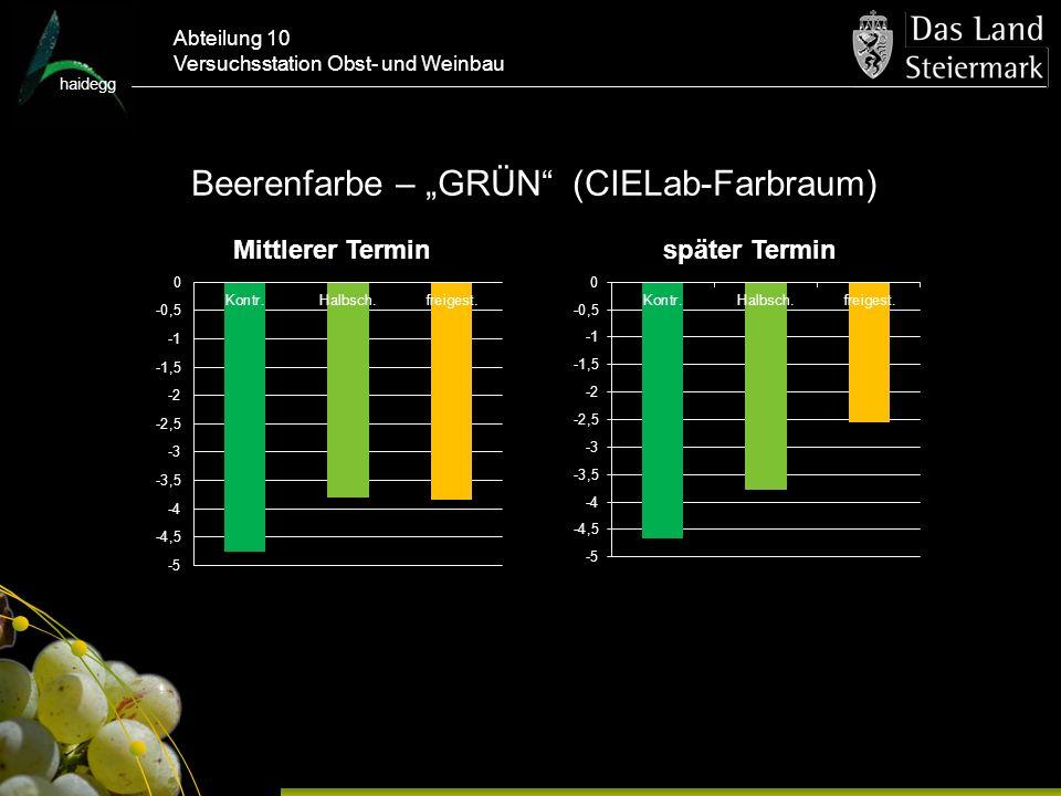 "Beerenfarbe – ""GRÜN (CIELab-Farbraum)"