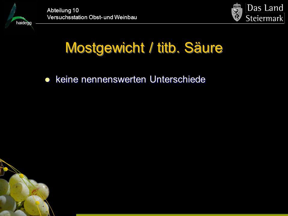 Mostgewicht / titb. Säure