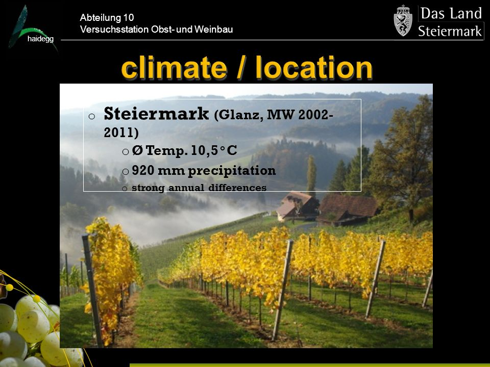climate / location Steiermark (Glanz, MW 2002-2011) Ø Temp. 10,5°C