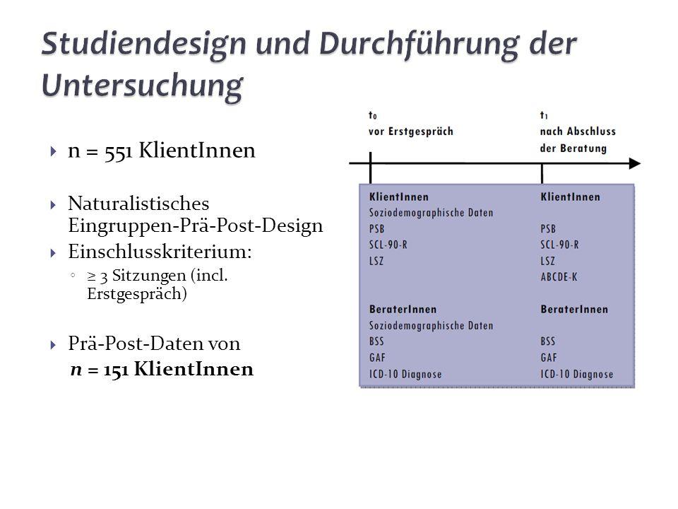 Studiendesign und Durchführung der Untersuchung
