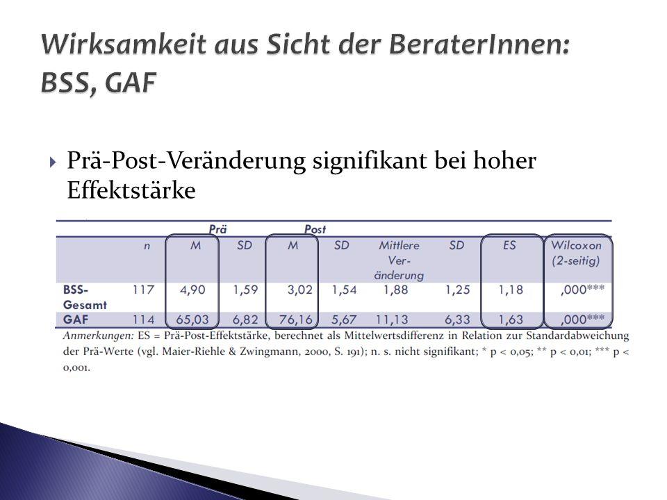 Wirksamkeit aus Sicht der BeraterInnen: BSS, GAF