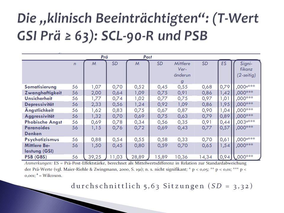 """Die """"klinisch Beeinträchtigten : (T-Wert GSI Prä ≥ 63): SCL-90-R und PSB"""