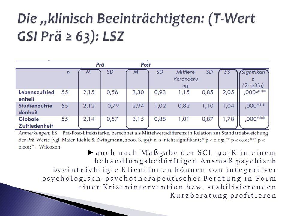 """Die """"klinisch Beeinträchtigten: (T-Wert GSI Prä ≥ 63): LSZ"""