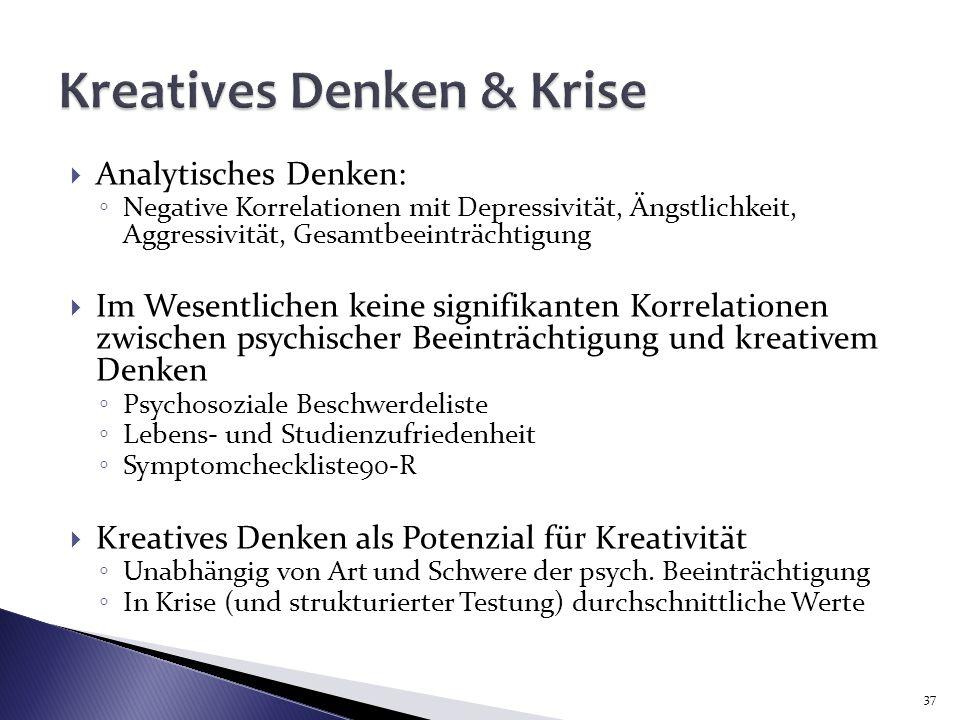 Kreatives Denken & Krise