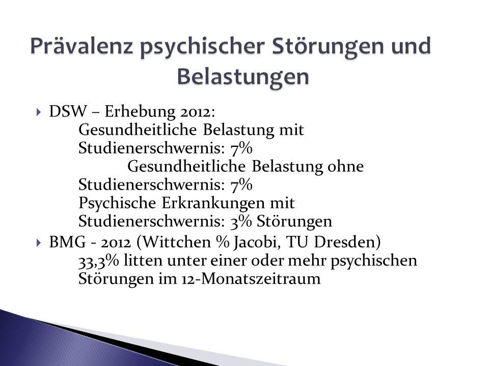Prävalenz psychischer Störungen und Belastungen