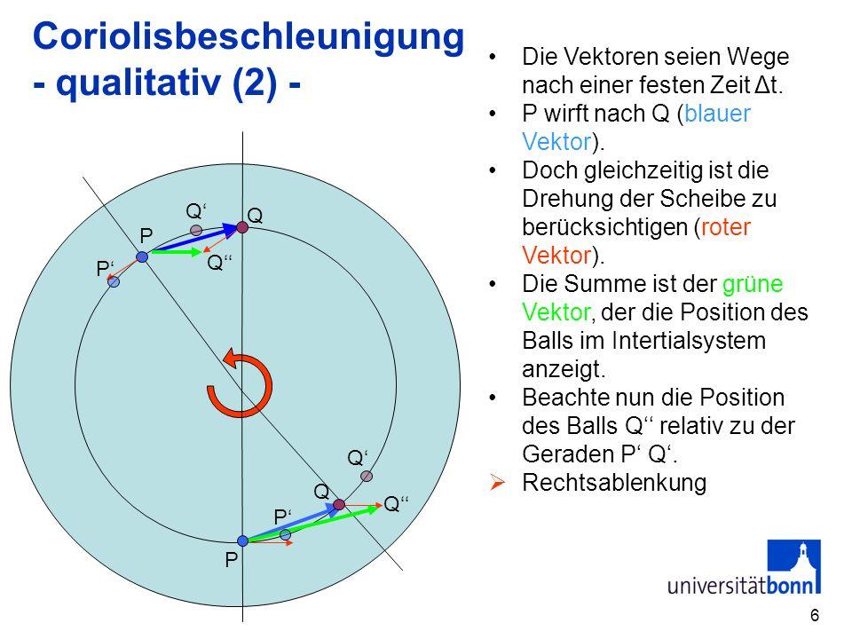 Coriolisbeschleunigung - qualitativ (2) -