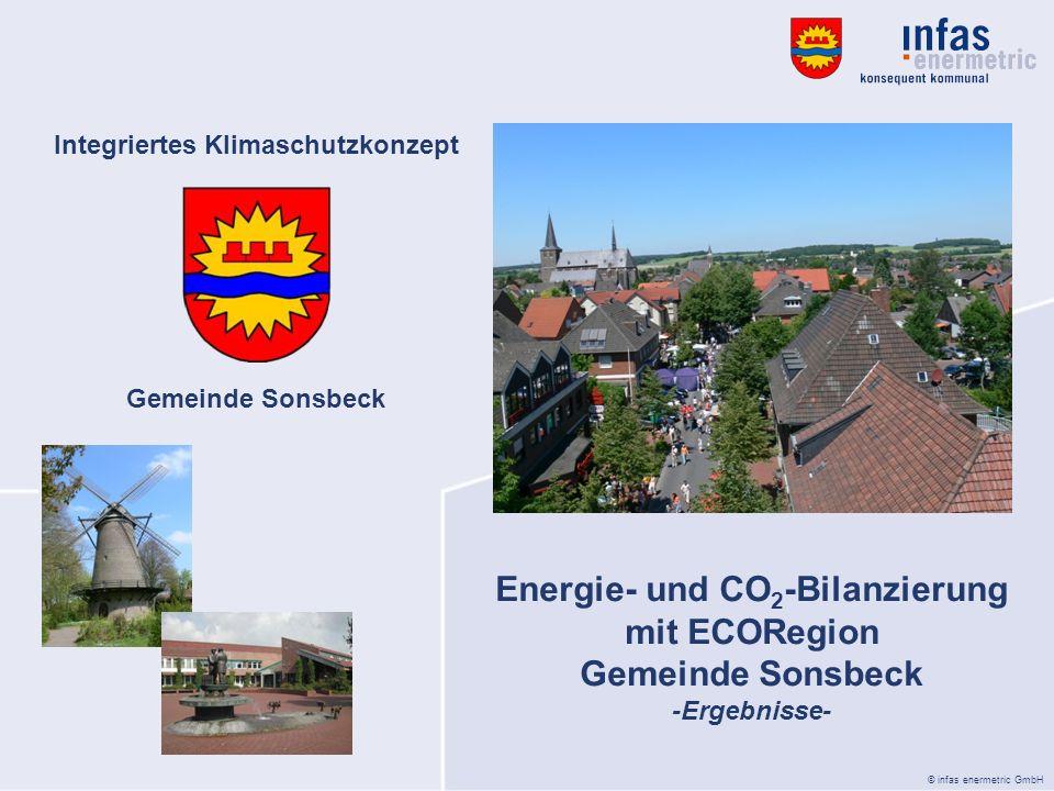Energie- und CO2-Bilanzierung mit ECORegion Gemeinde Sonsbeck