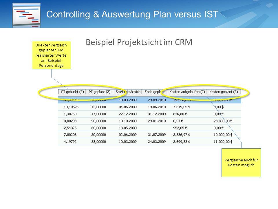 Controlling & Auswertung Plan versus IST