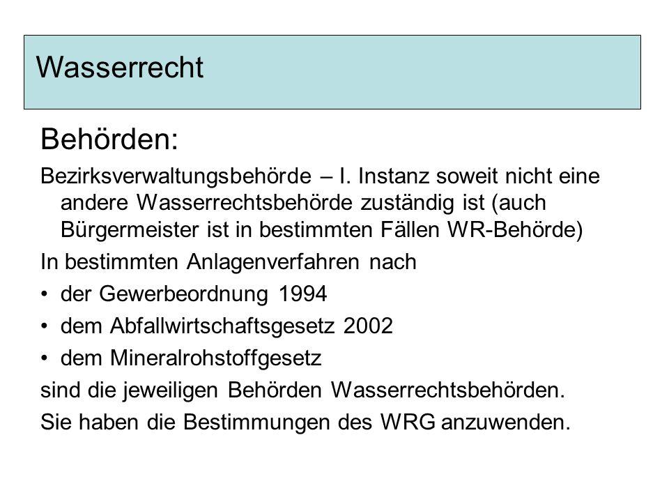 Wasserrecht Behörden: