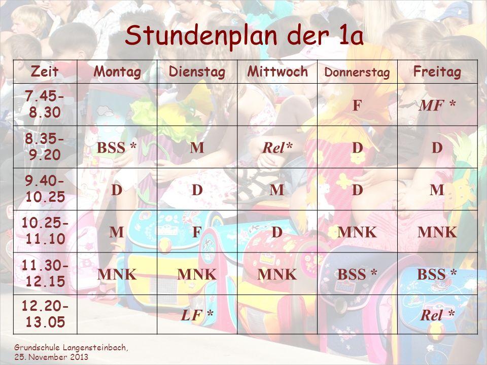 Stundenplan der 1a F MF * BSS * M Rel* D MNK LF * Rel * Zeit Montag