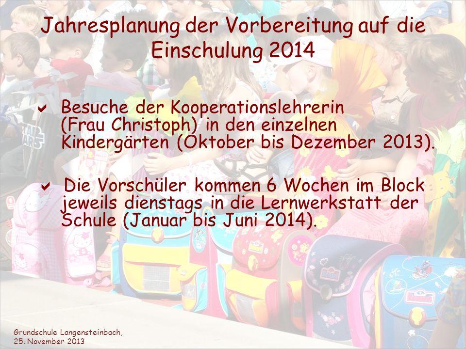 Jahresplanung der Vorbereitung auf die Einschulung 2014