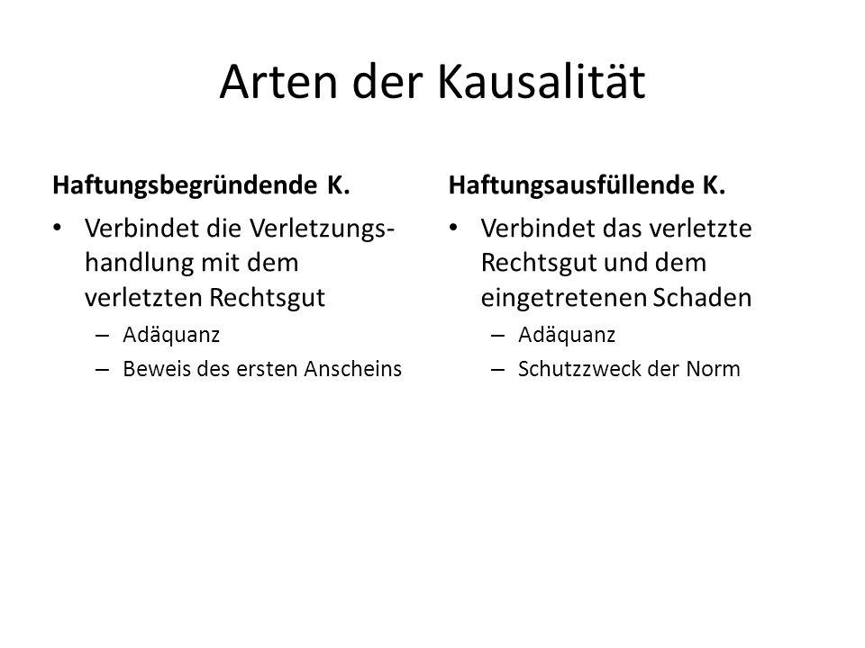 Arten der Kausalität Haftungsbegründende K. Haftungsausfüllende K.