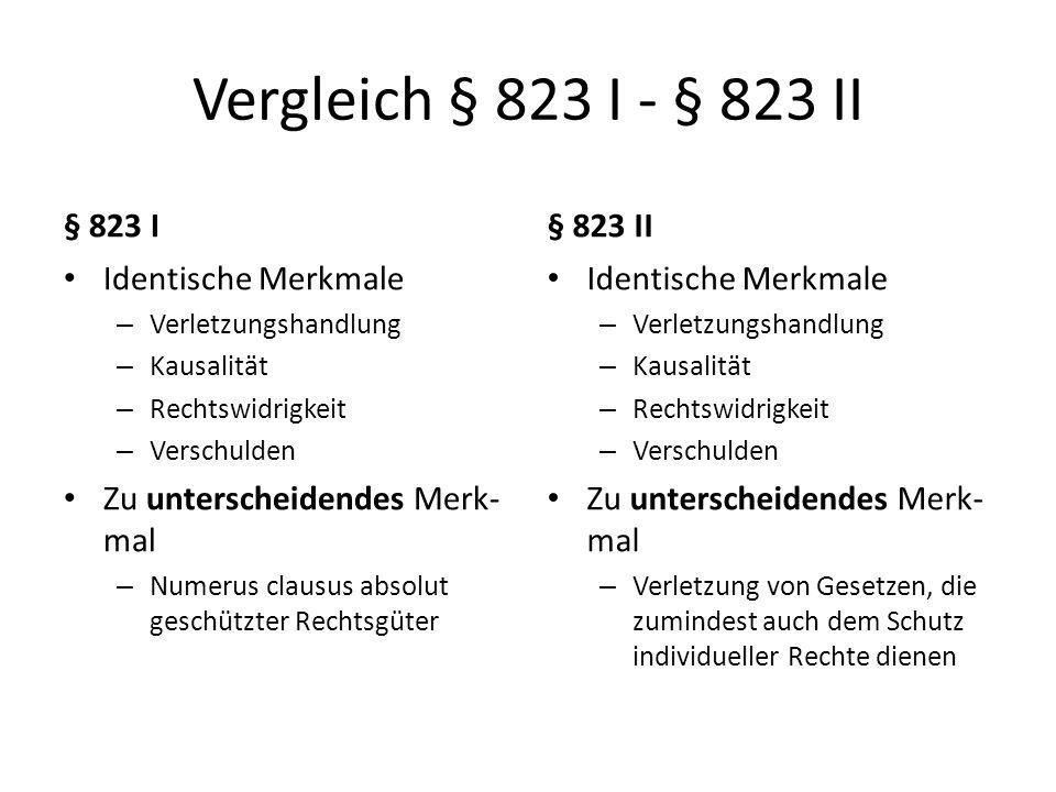 Vergleich § 823 I - § 823 II § 823 I § 823 II Identische Merkmale