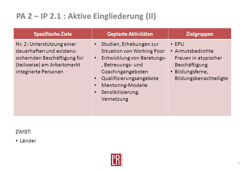 PA 2 – IP 2.1 : Aktive Eingliederung (II)