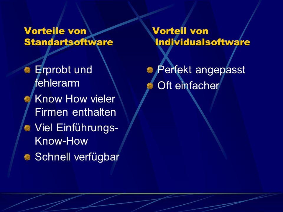 Vorteile von Vorteil von Standartsoftware Individualsoftware