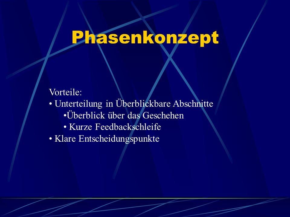 Phasenkonzept Vorteile: Unterteilung in Überblickbare Abschnitte