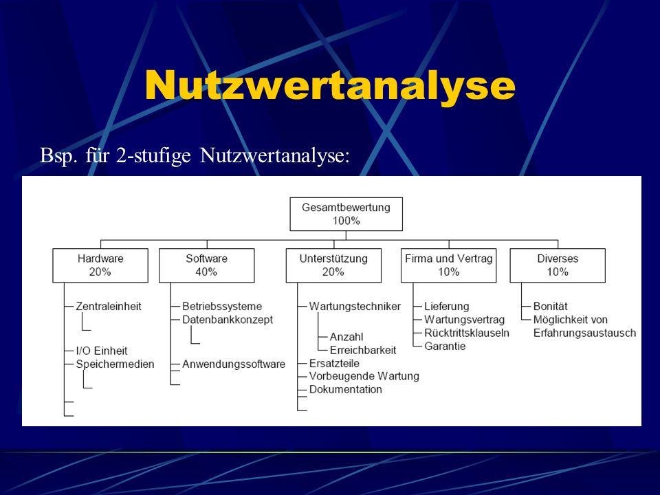 Nutzwertanalyse Bsp. für 2-stufige Nutzwertanalyse: