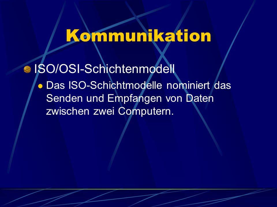 Kommunikation ISO/OSI-Schichtenmodell