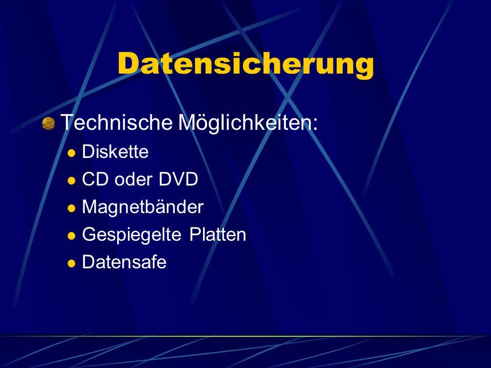 Datensicherung Technische Möglichkeiten: Diskette CD oder DVD