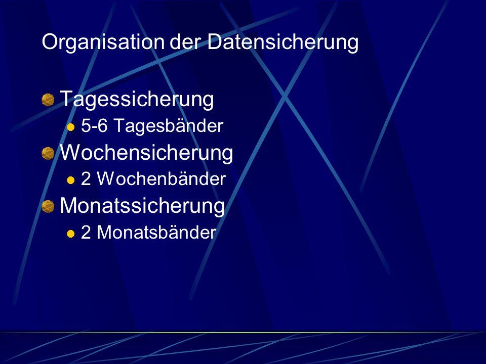 Organisation der Datensicherung Tagessicherung Wochensicherung