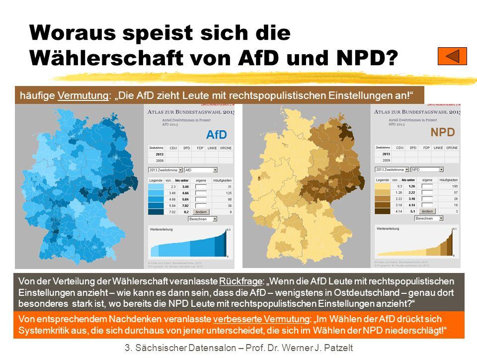 Woraus speist sich die Wählerschaft von AfD und NPD
