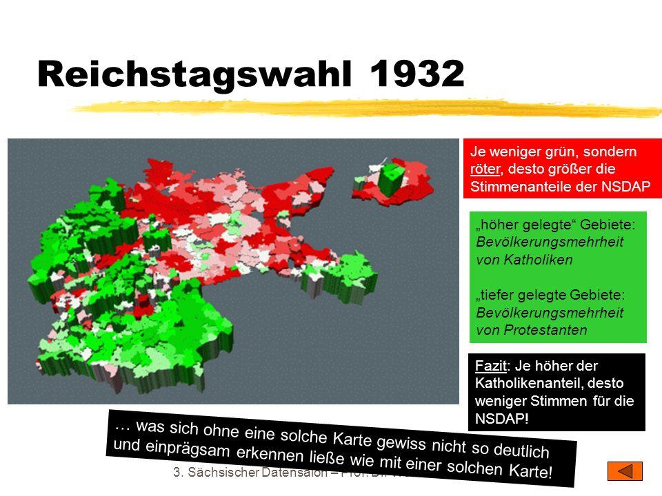 3. Sächsischer Datensalon – Prof. Dr. Werner J. Patzelt