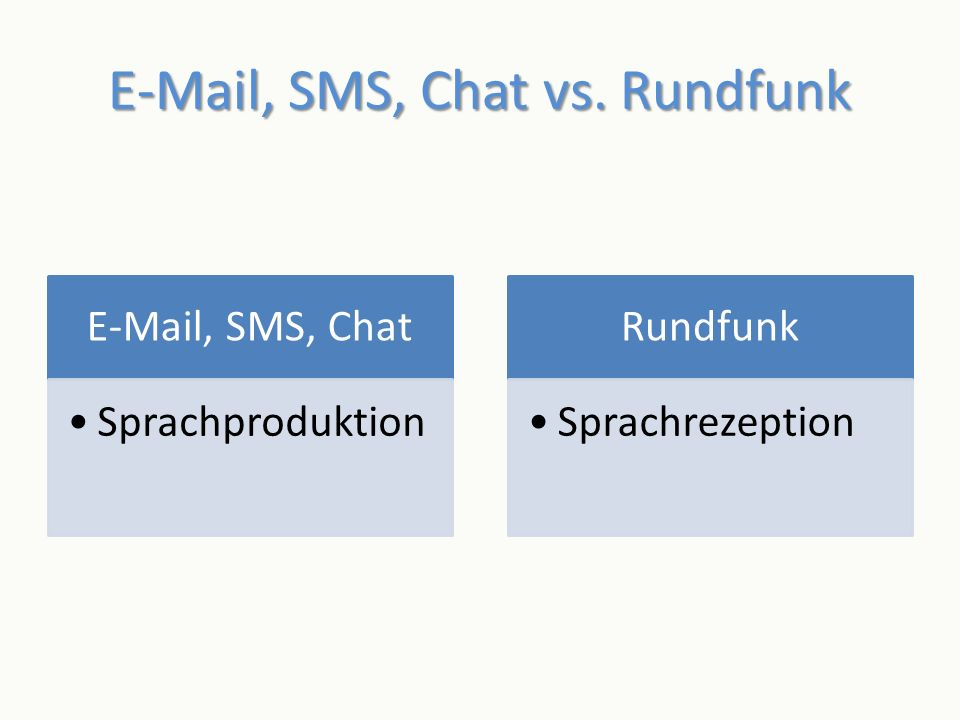 E-Mail, SMS, Chat vs. Rundfunk