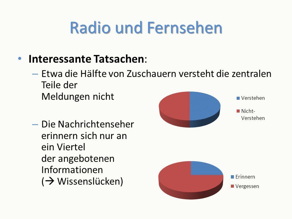 Radio und Fernsehen Interessante Tatsachen: