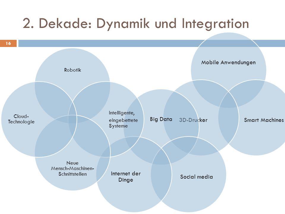 2. Dekade: Dynamik und Integration