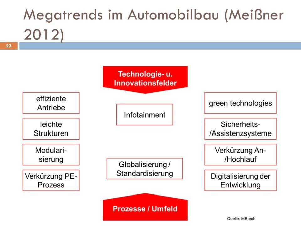 Megatrends im Automobilbau (Meißner 2012)