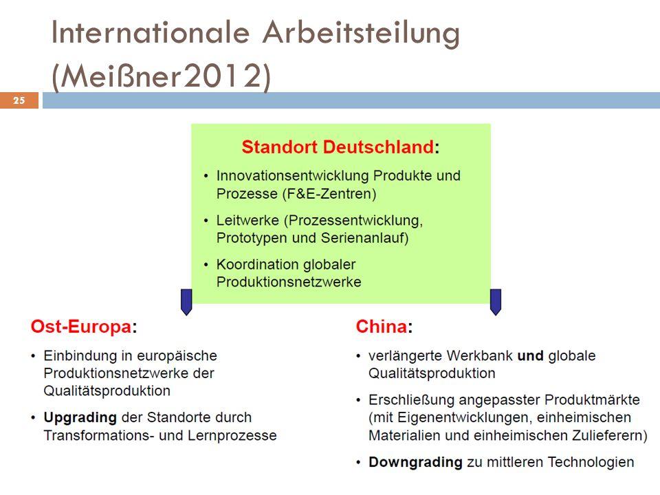 Internationale Arbeitsteilung (Meißner2012)