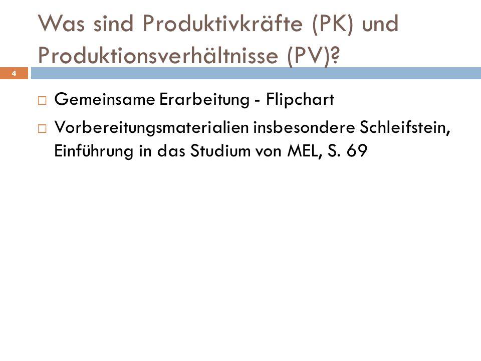 Was sind Produktivkräfte (PK) und Produktionsverhältnisse (PV)