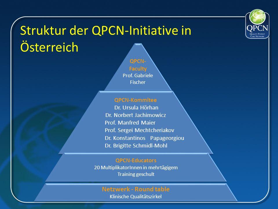 Struktur der QPCN-Initiative in Österreich