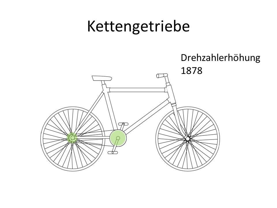 Kettengetriebe Drehzahlerhöhung 1878