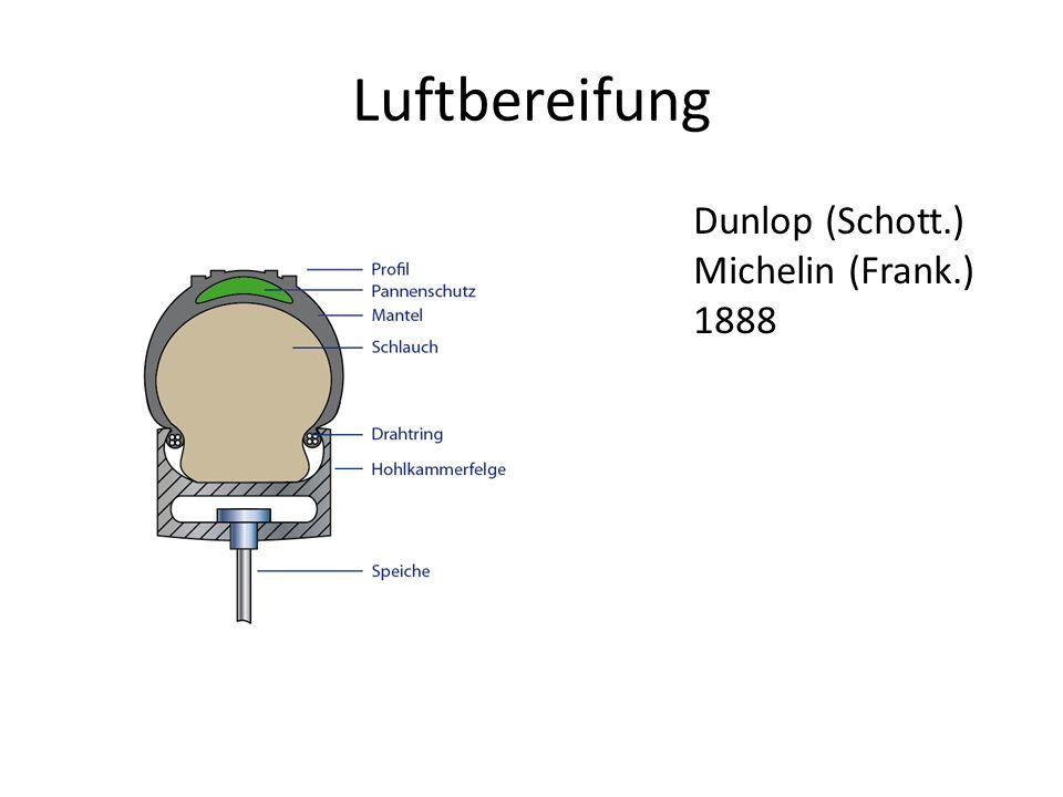 Luftbereifung Dunlop (Schott.) Michelin (Frank.) 1888