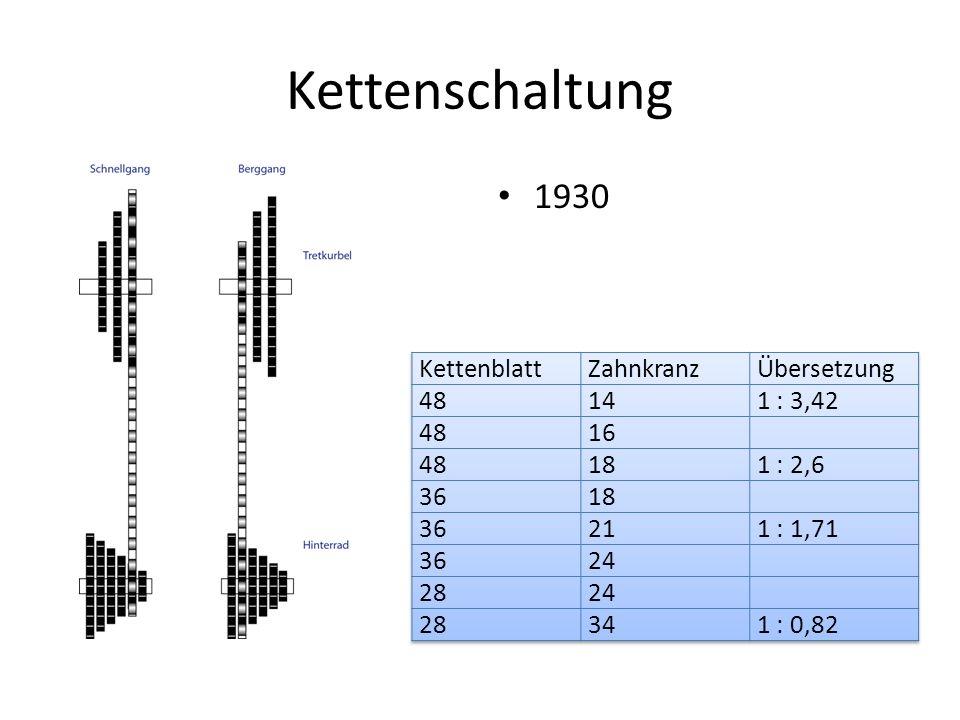 Kettenschaltung 1930 Kettenblatt Zahnkranz Übersetzung 48 14 1 : 3,42