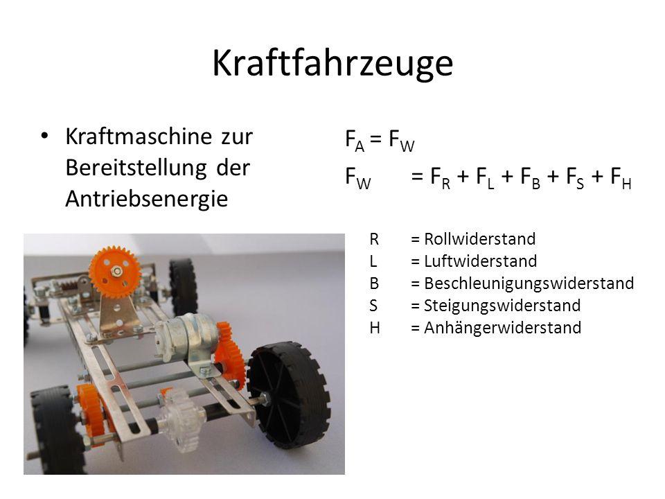 Kraftfahrzeuge Kraftmaschine zur Bereitstellung der Antriebsenergie