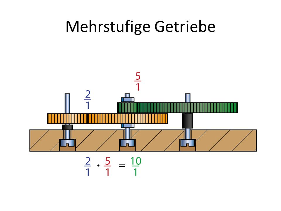Mehrstufige Getriebe