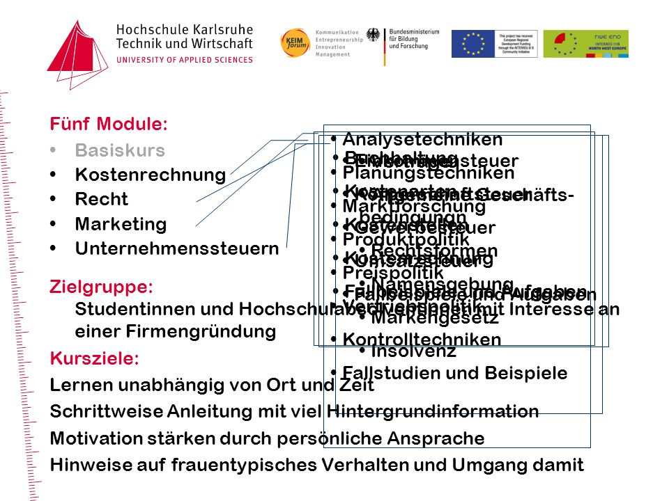 Fünf Module: Analysetechniken. Planungstechniken. Marktforschung. Produktpolitik. Preispolitik.